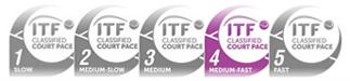 Certificazione ITF 4